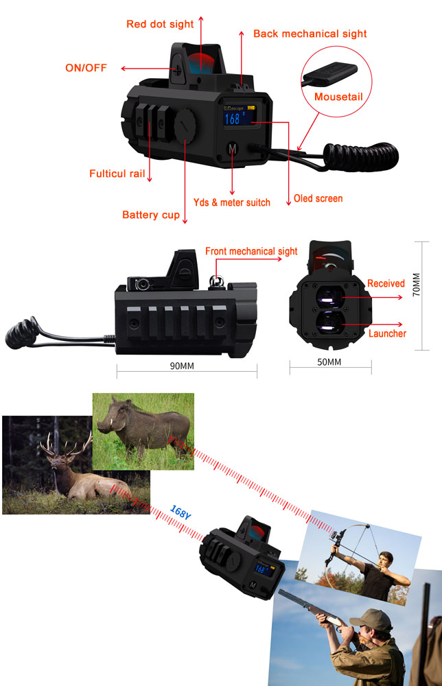 Long Xiang Optics-News | LXGD Lauch New Rangefinder Hunting Red Dot Scope-3